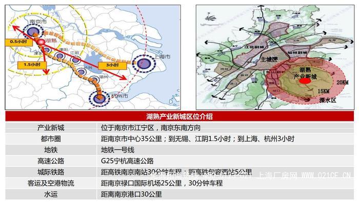 G2063南京江宁湖熟产业新城工业用地出售招商 500亩, 20亩起出让
