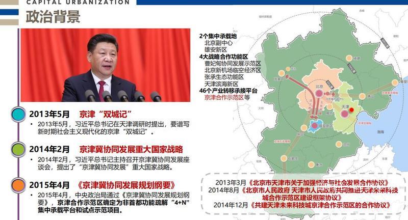 京津合作示范区 天津滨海高新区工业用地出售招商 30亩起 30万元/亩